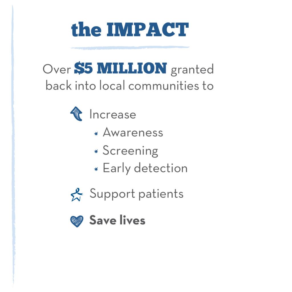 The Impact of the Colon Cancer Coalition